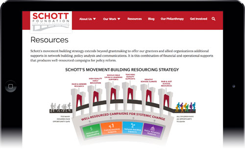 The New Schott Foundation Website